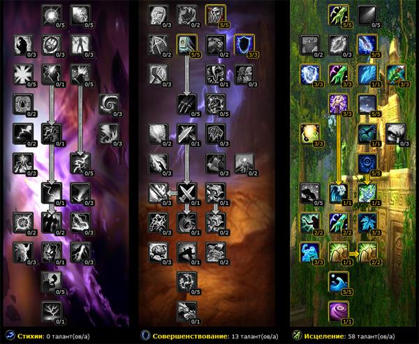 Гайд по Рестор–Шаману 5.4.7: Шаман: Классы World of Warcraft. Шаманы-Исцел